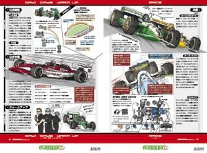 CART 2002 第3戦もてぎ オフィシャルプログラム(3-4/6)