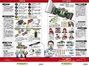 CART 2002 第3戦もてぎ オフィシャルプログラム(5-6/6)