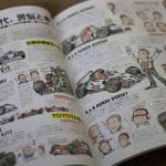 日本F1新世代、苦悩と希望